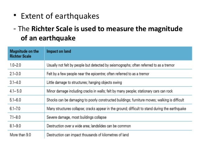 Richter Scale Worksheet - Synhoff