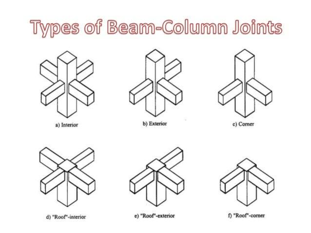 Beam (structure)