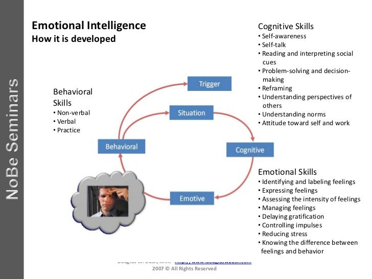 difference between cognitive and emotion intelligence Cognitive intelligence and emotional intelligence are considered to be important individual differences in the field of organisational behaviour this essay will critically evaluate both concepts, as well as discuss the individual differences between the two a definition of both concepts will be provided.