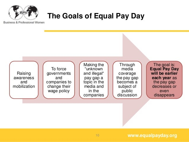 Equal Pay Day Activities The Goals of Equal Pay Day