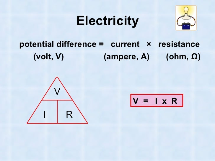 Electricity Resistance Equations