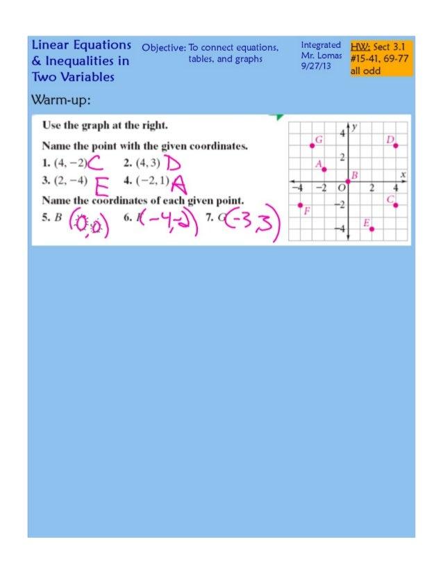 Equations Tables Graphs.pdf