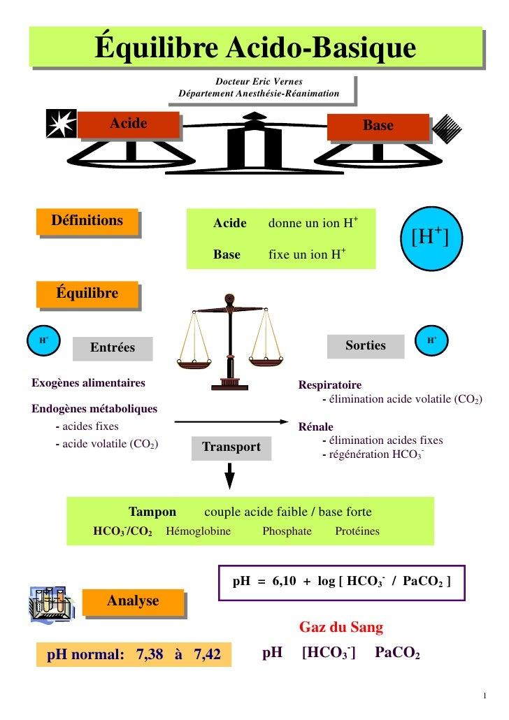 Équilibre Acido-Basique                                     Docteur Eric Vernes                              Département A...