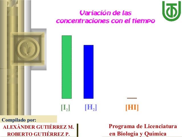 Compilado por: ALEXÁNDER GUTIÉRREZ M.ALEXÁNDER GUTIÉRREZ M. ROBERTO GUTIÉRREZ P. Programa de Licenciatura en Biología y Qu...