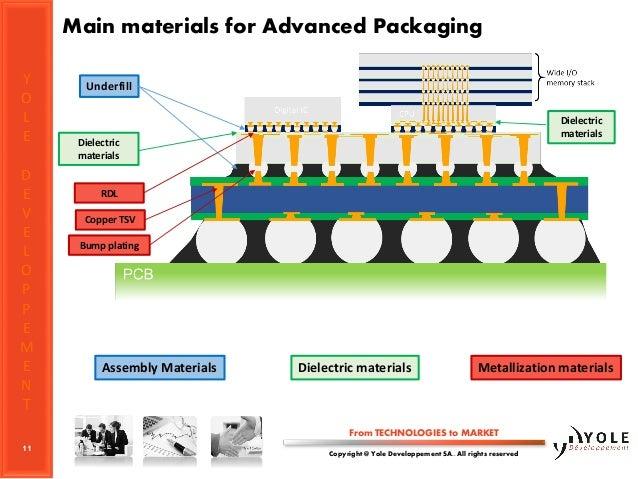 advanced fan manufacturing manual 4.1 pdf