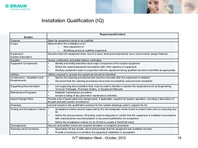 Business process document template - visualbrains.info