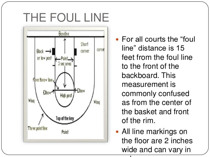 Equipments and measurements in basketball for How many square feet is a basketball court