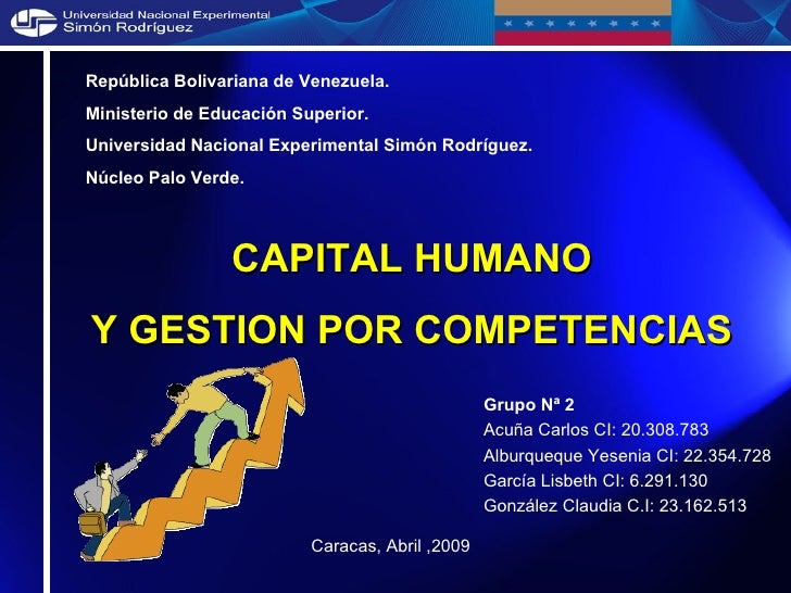 Equipo 2 Capital Humano Y Gestion De Competencias