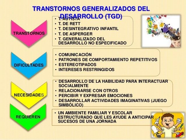 TRANSTORNOS • T. AUTISTA • T. DE RETT • T. DESINTEGRATIVO INFANTIL • T. DE ASPERGER • T. GENERALIZADO DEL DESARROLLO NO ES...