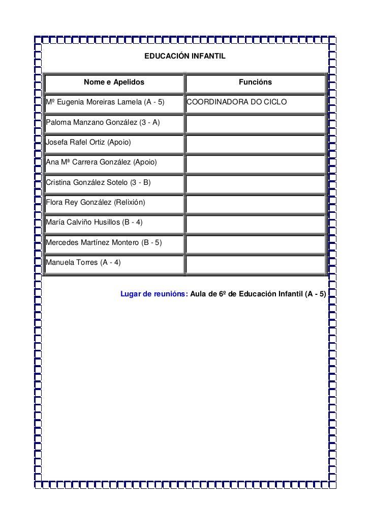 EDUCACIÓN INFANTIL           Nome e Apelidos                               FunciónsMº Eugenia Moreiras Lamela (A - 5)     ...