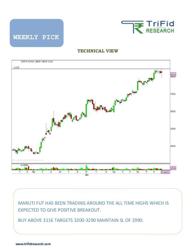 Online Stock Tips - drureport343.web.fc2.com