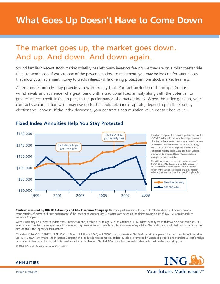 What Goes Up Doesn't Have to Come Down  The market goes up, the market goes down. And up. And down. And down again. Sound ...