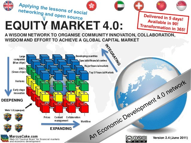EQUITY MARKET 4.0: A WISDOM NETWORK TO ORGANISE COMMUNITY INNOVATION, COLLABORATION, WISDOM AND EFFORT TO ACHIEVE A GLOBAL...