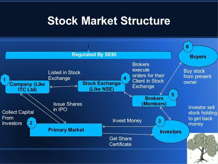 Gold futures trading basics