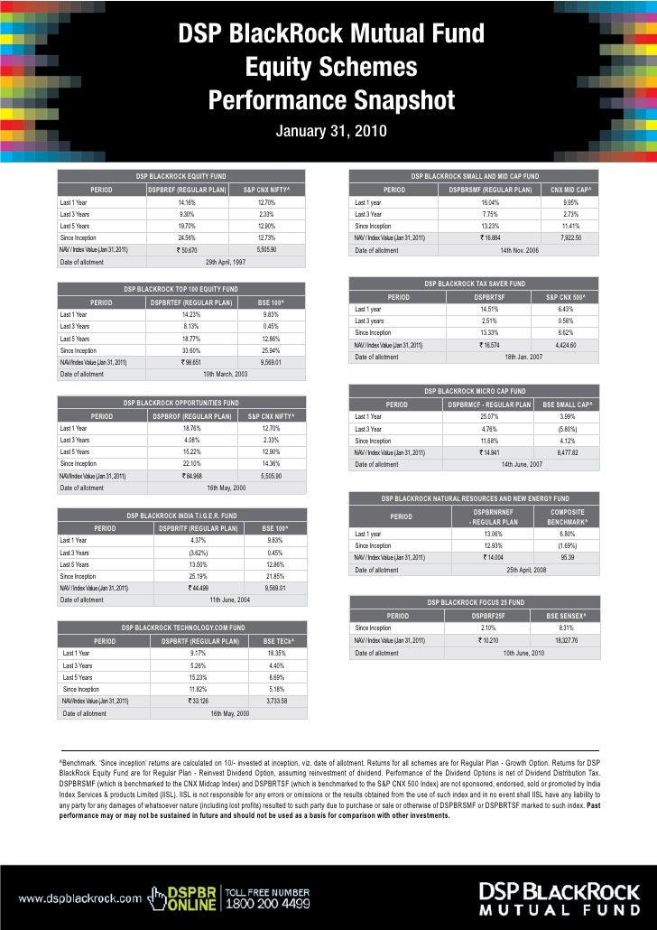 DSP BlackRock Mutual Fund                                                      Equity Schemes                             ...