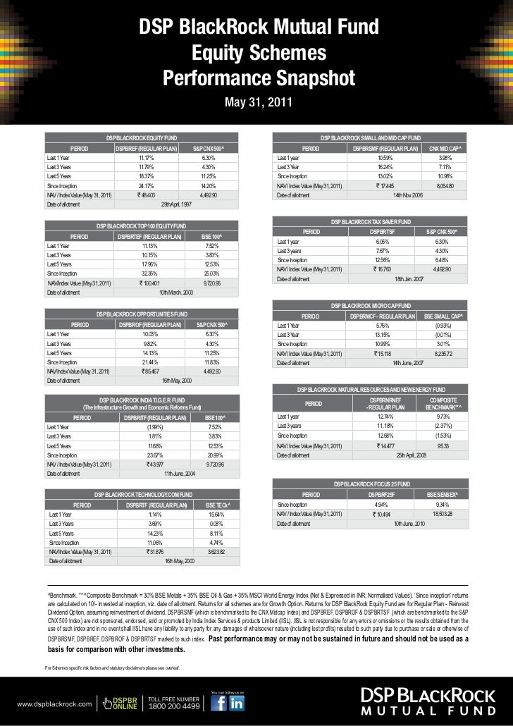 Equity Schemes - As on May 2011