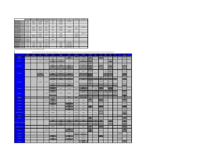 EN 10025:1993 DIN-17 100:1983 UNE 36-080:1990    NFA 35-501      BS 4360:1996            UN 7070                  SS      ...