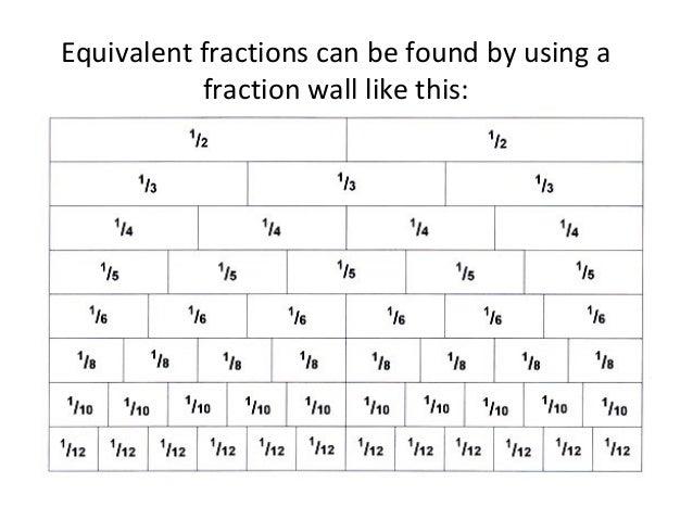 Equivalent Fractions Ks2 Primary Resources ks2 decimals primary – Math Worksheets Equivalent Fractions
