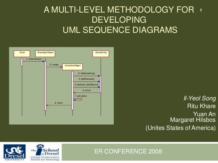 A Multi-level Methodology for Developing UML Sequence Diagrams