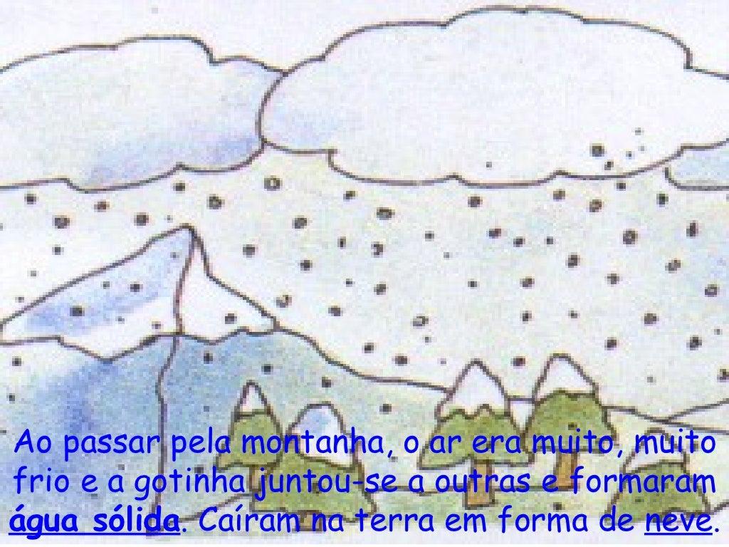 Ao passar pela montanha, o ar era muito, muito frio e a gotinha juntou-se a outras e formaram  água sólida . Caíram na ter...