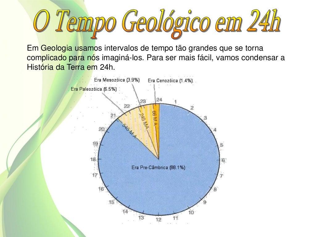Era Pré-Câmbrica - 4600 a 540 M.a.Formação da TerraOrigem da VidaPrimeiros organismos unicelularesPrimeiros organismos plu...
