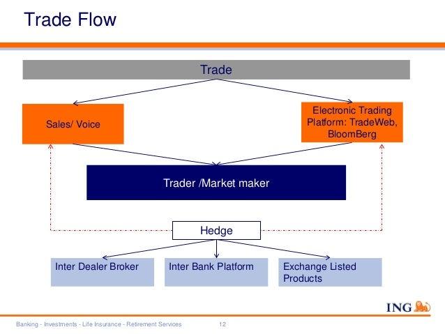 Cmta electronic option trading