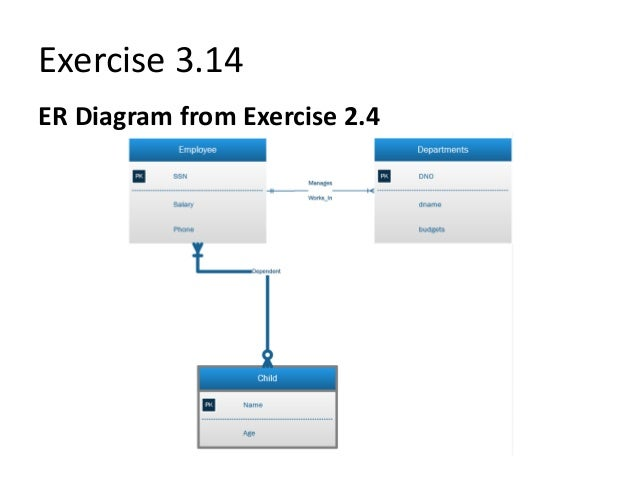 erd examples   exercise    er diagram