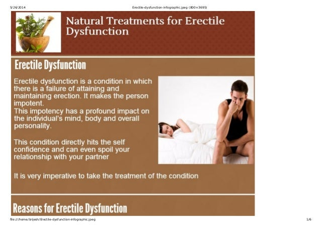 Natural Treatments for Erectile Dysfunction to Boost Vascular Health – Infographics