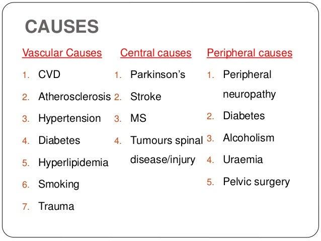 Drugs cause erectile dysfunction