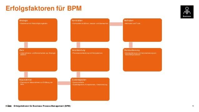 Erfolgsfaktoren für BPM - Prozessmanagement
