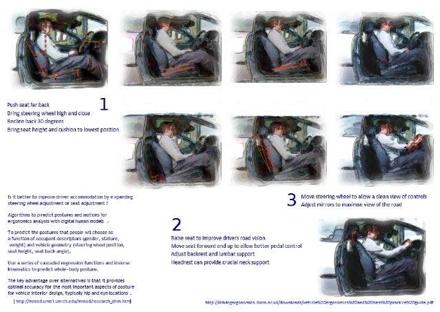 Driver ergonomics