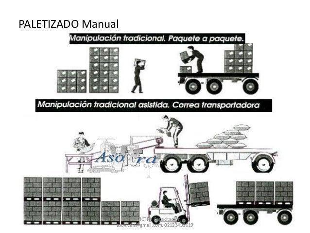 Ergonomía en el levantamiento manual de cargas