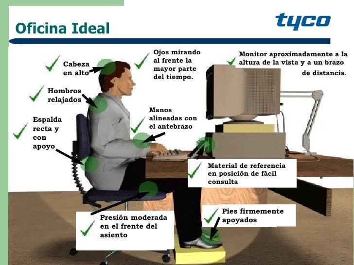 Ergonomia de oficina for Que es la ergonomia en la oficina