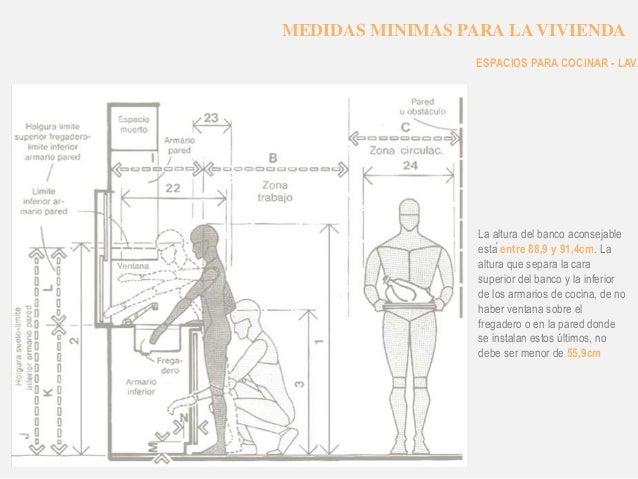 Ergonomia y antropometria for Medidas minimas de una cocina
