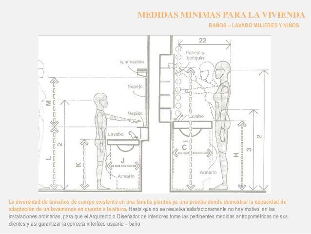Baño Para Ninos Medidas:medidas minimas para la vivienda baños lavabo mujeres y niños