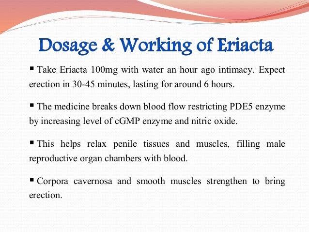 furosemide dose for edema