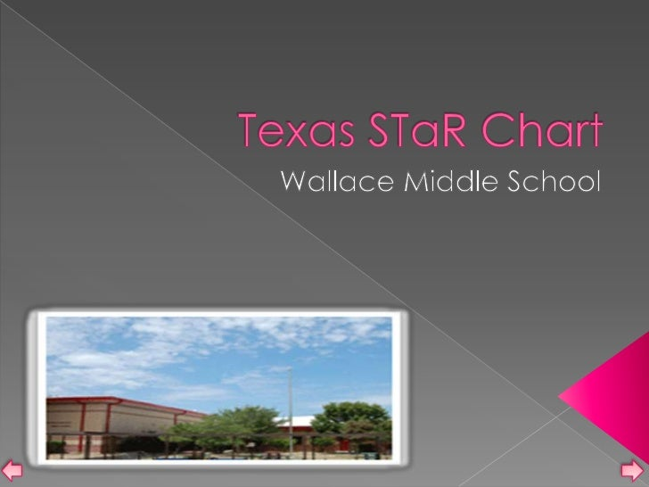 Texas STaR Chart<br />Wallace Middle School<br />