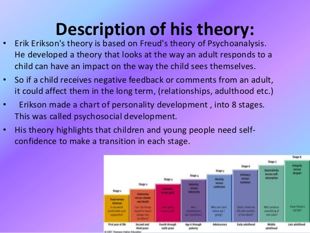 eriksons psychosocial theory and tajfels social identity Intimacy versus isolation is the sixth stage of erik erikson's theory of psychosocial development this stage takes place during young adulthood between the ages of approximately 18 to 40 yrs during this period, the major conflict centers on forming intimate, loving relationships with other people.