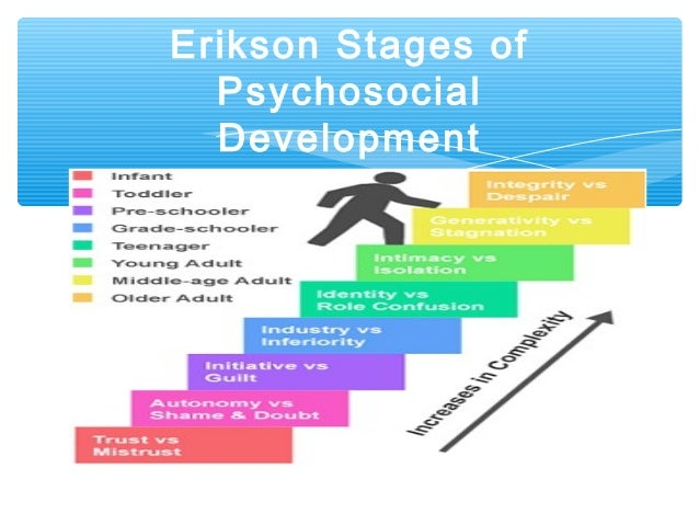 compare and contrast ericksons eight stages Erikson's life-span theory erikson's eight stages of development 4 industry vs inferiority (elementary) doing well in school and making friends.