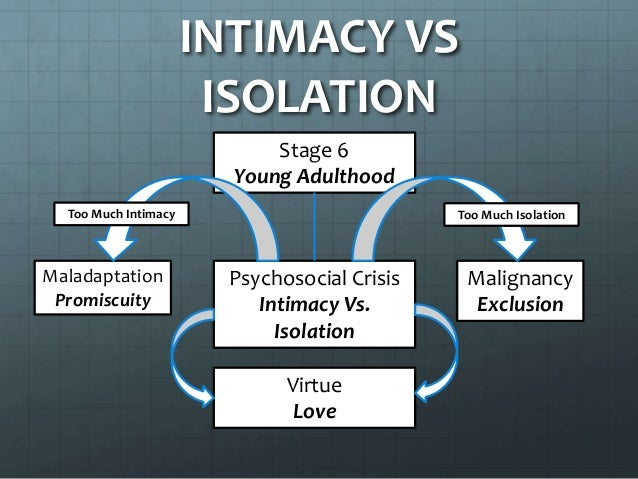 intimacy and solidarity vs isolation Best answer: intimacy vs isolation is erikson's 6th stage in his 8 stages of personality intimacy vs isolation is said to occur between the ages of 18-35 this stage is when the young adult tries to find love or to bond with others, in essence, forming an intimate relationship with someone and being.