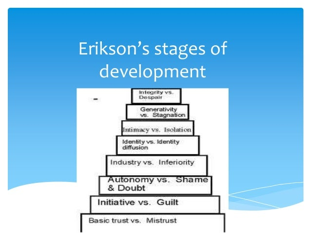 erik eriksons developmental theory case study Culture into a coherent identity—has had profound effects on developmental in the most unfortunate case erik erikson: critical times, critical theory.
