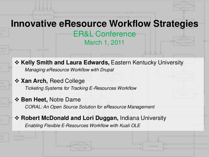Innovative eResource Workflow StrategiesER&L ConferenceMarch1, 2011<br /><ul><li> Kelly Smith and Laura Edwards, Eastern K...