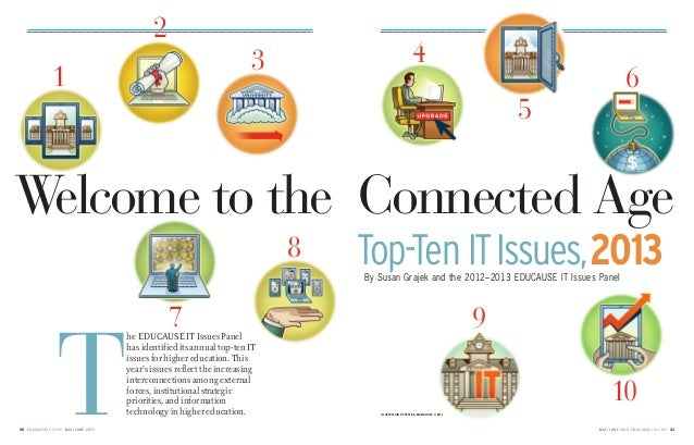 2  4  3  1  6  5  W elcome to the Connected Age 8  Top-Ten IT Issues, 2013 By Susan Grajek and the 2012–2013 EDUCAUSE IT I...