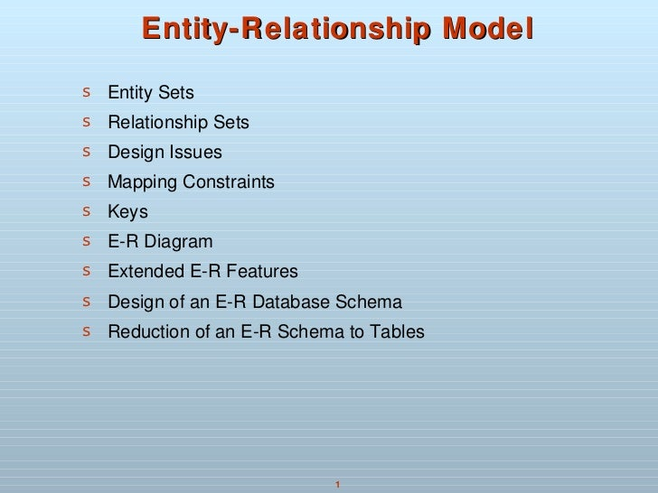 Entity-Relationship Model <ul><li>Entity Sets </li></ul><ul><li>Relationship Sets </li></ul><ul><li>Design Issues  </li></...