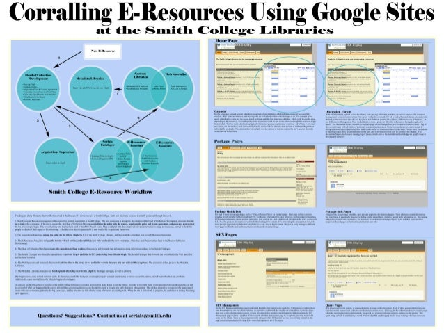 Round ERM Up: Corralling E-Resources Using Google Sites