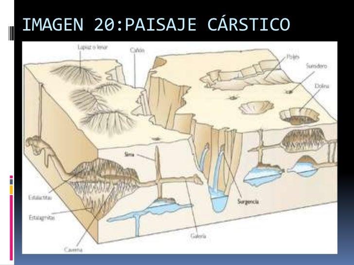 IMAGEN 20:PAISAJE CÁRSTICO