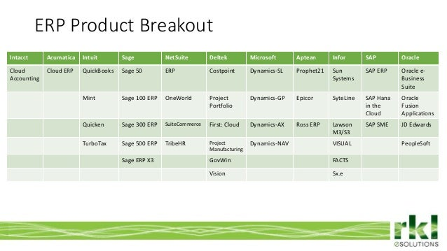 Erp Vendor Comparison Choosing The Right Software