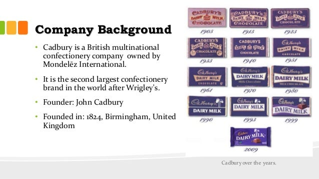 cadbury schweppes case study Free case study solution & analysis | caseforestcom sliver bee group cadbury swot swot company strengths with the large number of acquisition that cadbury schweppes has made, a price was to pay.