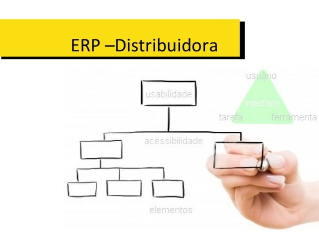 ERP –Distribuidora