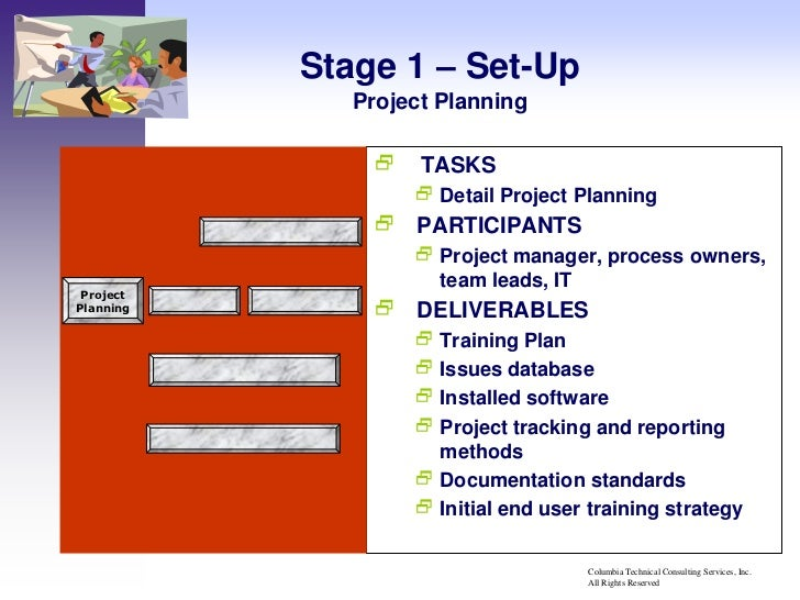project planning training Project management microsoft project & portfolio management helps you get started quickly and execute projects with ease built-in templates, familiar scheduling tools, and access across devices help project managers and teams stay productive.